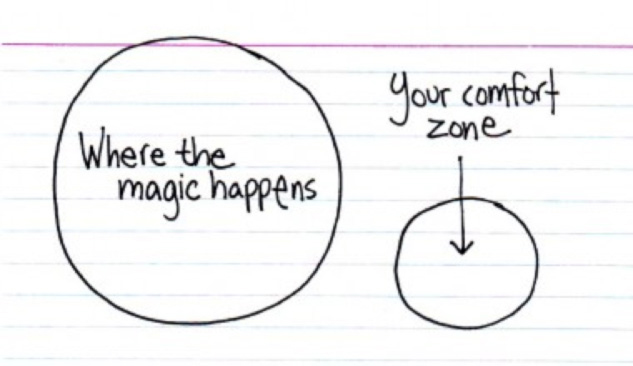your comfort zone and where the magic happens